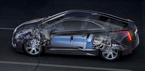 2014 Cadillac ELR battery and propulsion system technology
